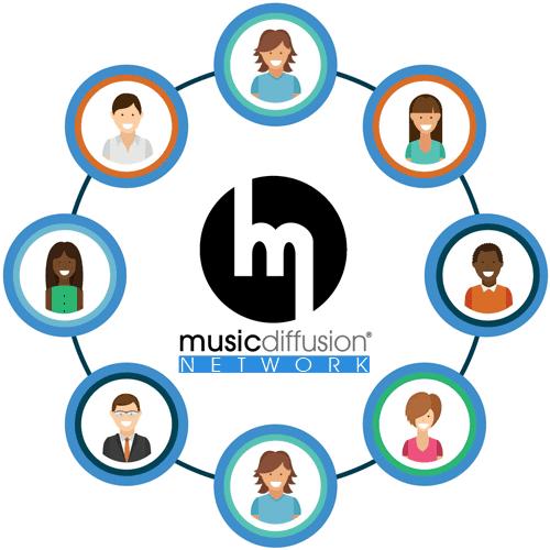 MusicDiffusion Social Network | MusicDiffusion®